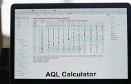 AQL Calculator | Find Your Required Sample Size from AQL Table
